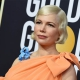 Michelle Williams Support for Abortion Rights in Golden Globes Acceptance Speech