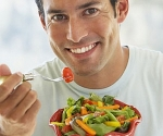 Intake of Calories